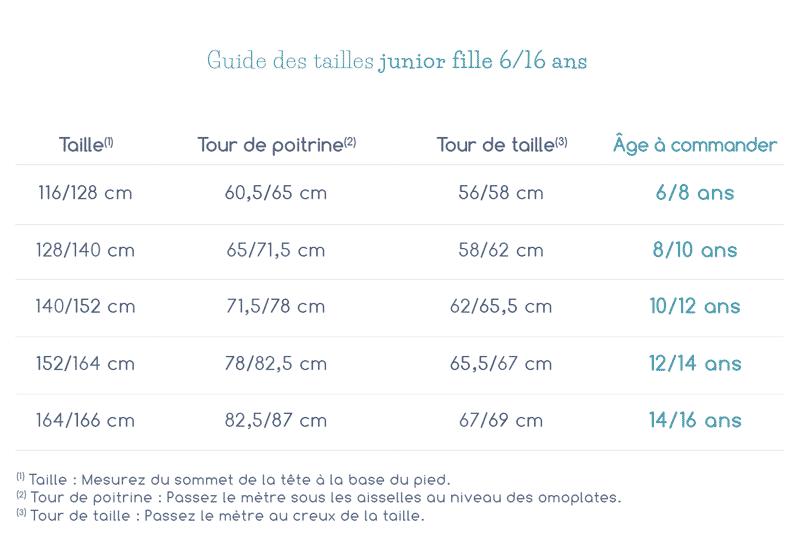 Guide des tailles Petit Béguin Fille 6/16 ans