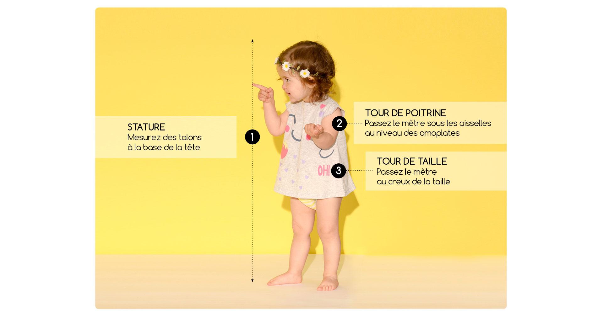 Guide des tailles bébé fille